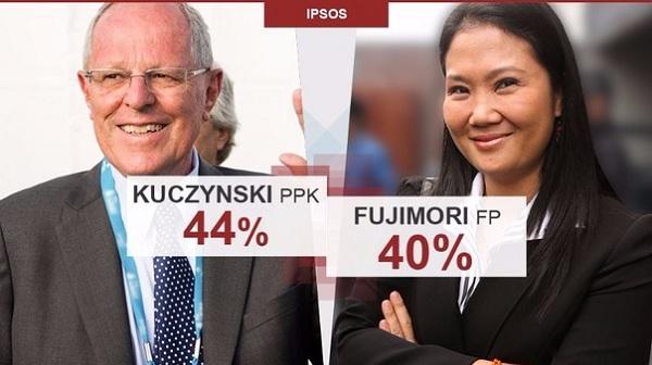 encuestas-elecciones-peru-201633